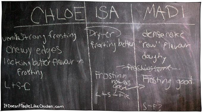chalkboard-cupcake-off